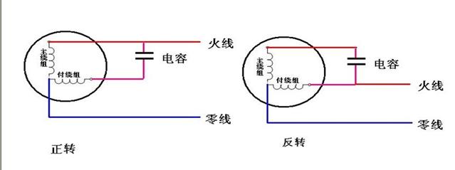 单相水泵电机和电容接线方法图片