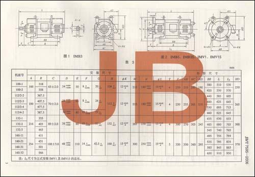 电机z4系列直流电机广泛应用于矿山机械